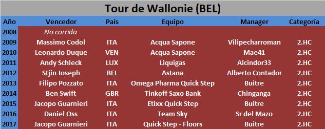28/07/2018 01/08/2018 Tour de Wallonie BEL 2.HC CUWT Tour_de_Wallonie