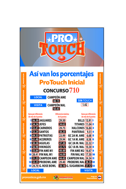 Protouch_710 Protouch710