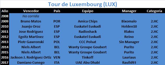 30/05/2018 03/06/2018 Tour de Luxembourg LUX 2.HC Tour_de_Luxembourg