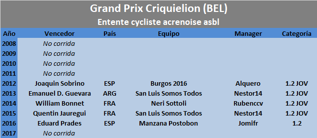 13/05/2018 GP Criquielion BEL 1.2 JOV  Grand_Prix_Criquielion