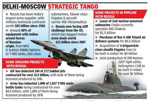 RUSSIA - INDIA Military Contracts - Page 16 Jaitley-graphic