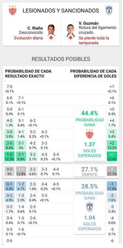 NECAXA_VS_PACHUCA_2