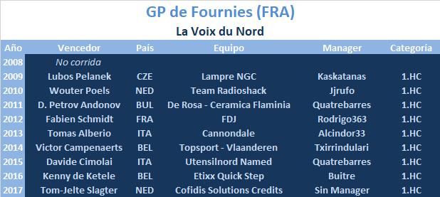 02/09/2018 GP de Fourmies FRA 1.HC GP_de_Fournies