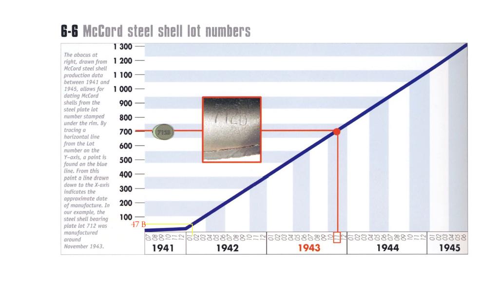 Consulta sobre los estampados M1_steel_shell_Mc_Cord_date_002_47_B