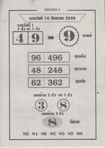 16 / 08 / 2558 MAGAZINE PAPER  - Page 4 Sipziane_9