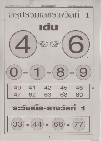 16 / 08 / 2558 MAGAZINE PAPER  - Page 2 Luangtajan_6