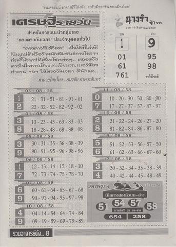 16 / 08 / 2558 MAGAZINE PAPER  - Page 3 Ruamajandang_8
