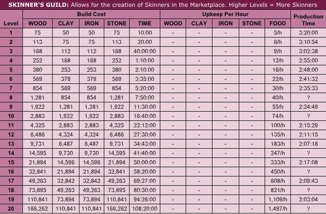 Building Charts: Trade Screen_Shot_2015_09_15_at_8_48_53_AM