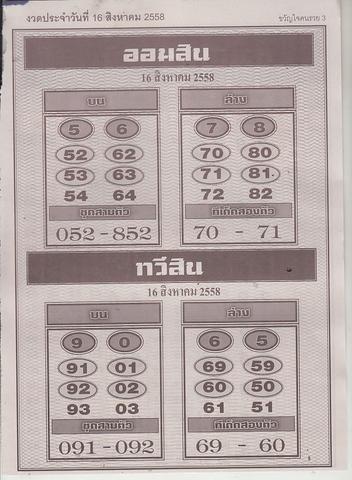 16 / 08 / 2558 MAGAZINE PAPER  - Page 2 Kwanjaikonruay_3