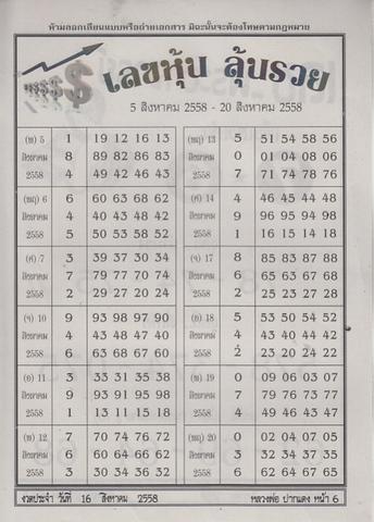 16 / 08 / 2558 MAGAZINE PAPER  - Page 2 Luangporpakdang_6