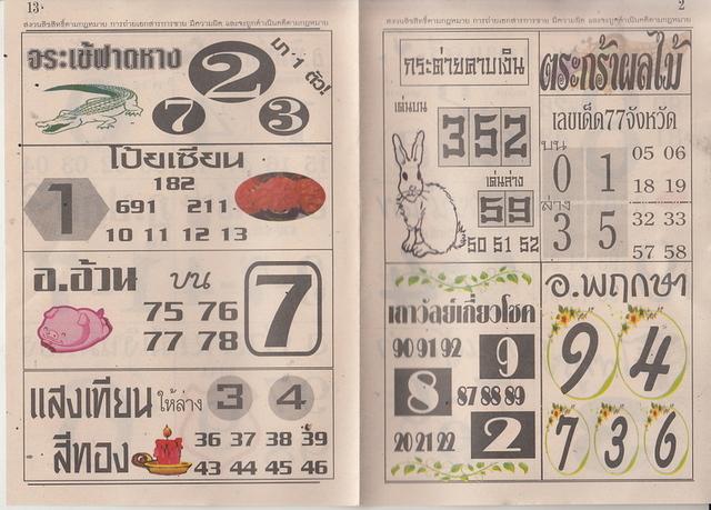 16 / 08 / 2558 MAGAZINE PAPER  Duangtavee_3
