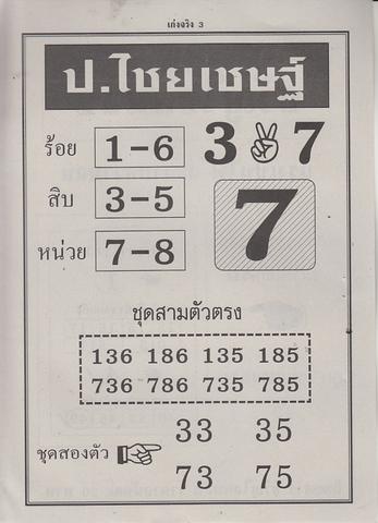16 / 08 / 2558 MAGAZINE PAPER  - Page 2 Keangjing_3