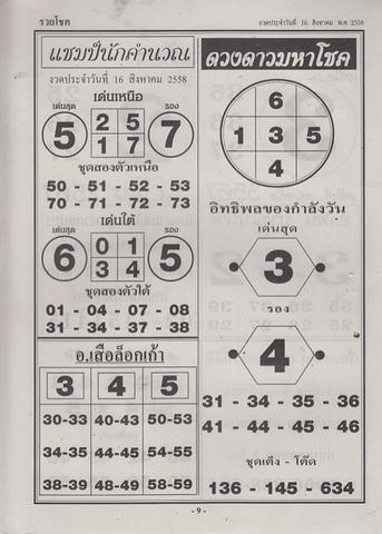 16 / 08 / 2558 MAGAZINE PAPER  - Page 3 Ruaychoke_9