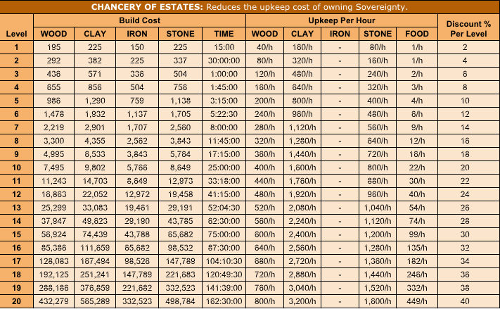 Building Charts: Administration Screen_Shot_2015_09_15_at_8_56_16_AM