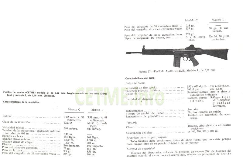 Empleo Táctico del Armamento. 3ª ed. 1973. Fernando de Salas López. Empleo_Tactico_del_Armamento_CETME_L_1_004