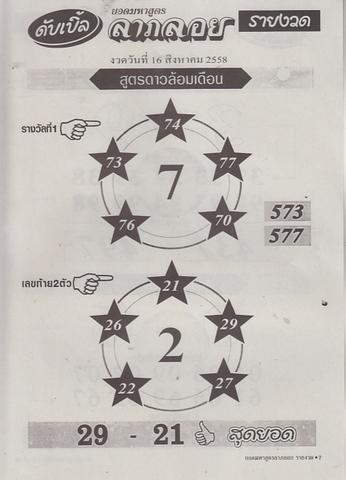 16 / 08 / 2558 MAGAZINE PAPER  Dabble_laploy_7