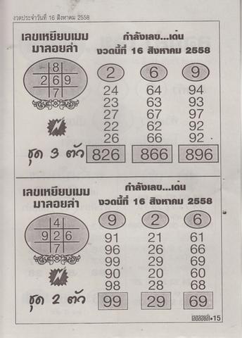 16 / 08 / 2558 MAGAZINE PAPER  - Page 2 Lekloylam_15
