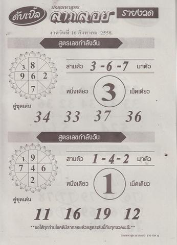 16 / 08 / 2558 MAGAZINE PAPER  Dabble_laploy_5_1