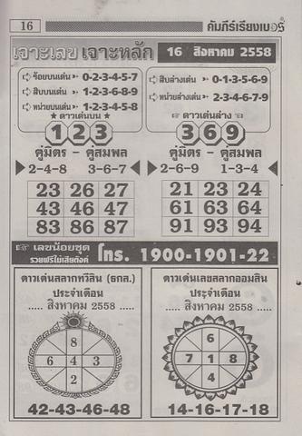 16 / 08 / 2558 MAGAZINE PAPER  Comepeereangber_16