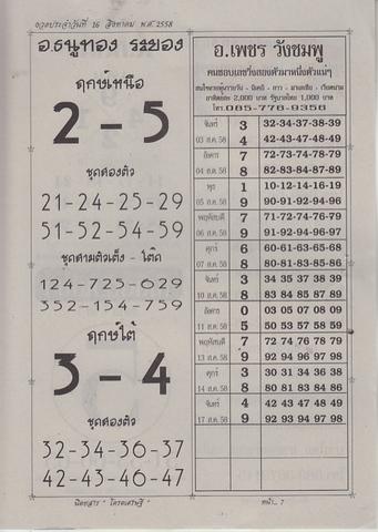 16 / 08 / 2558 MAGAZINE PAPER  Codesedtee_7
