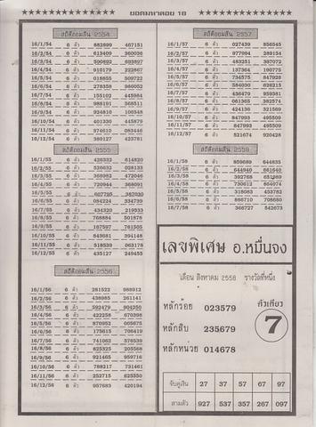 16 / 08 / 2558 MAGAZINE PAPER  - Page 4 Yodmahaloy_38