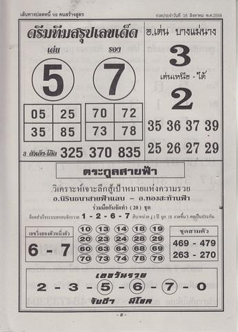 16 / 08 / 2558 MAGAZINE PAPER  - Page 4 Sentangplodnee_9