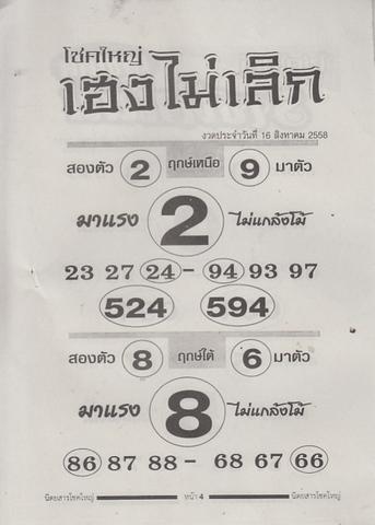 16 / 08 / 2558 MAGAZINE PAPER  Chokeyai_4