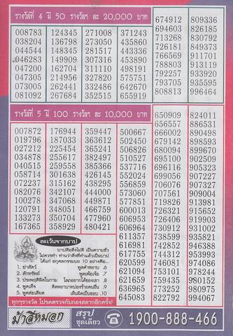 16 / 08 / 2558 MAGAZINE PAPER  - Page 4 Standard_maseemoke_20