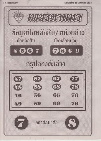 16 / 08 / 2558 MAGAZINE PAPER  - Page 3 Pedtamaew_10