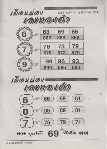 16 / 08 / 2558 MAGAZINE PAPER  Huaythongkam_4