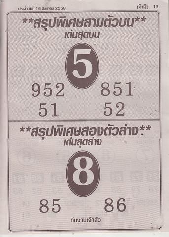 16 / 08 / 2558 MAGAZINE PAPER  Jaosure_13