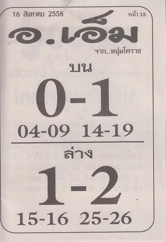 16 / 08 / 2558 MAGAZINE PAPER  - Page 2 Luangpu_13