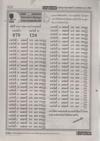 16 / 08 / 2558 MAGAZINE PAPER  - Page 2 Lekpatiharn_8