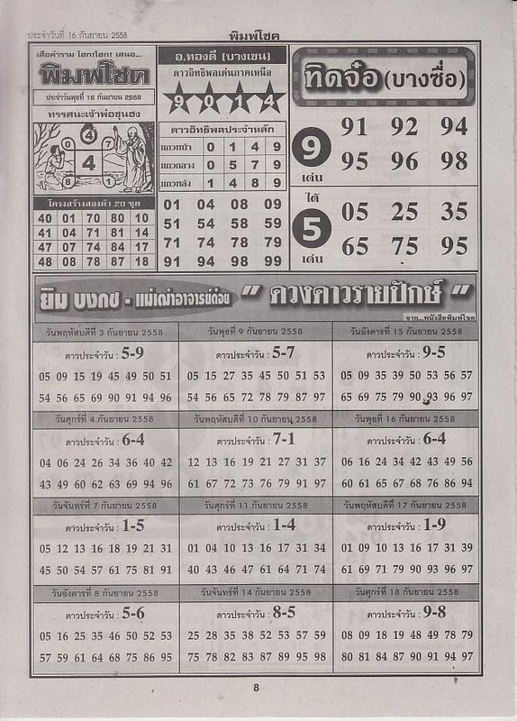 16 / 09 / 2558 FIRST PAPER . Pimchoke_8