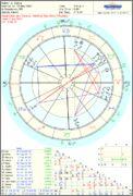 PLUTON U ZNACIMA I KUCAMA - Page 2 Astro_24gw_01_zorica_201372_72843_51242