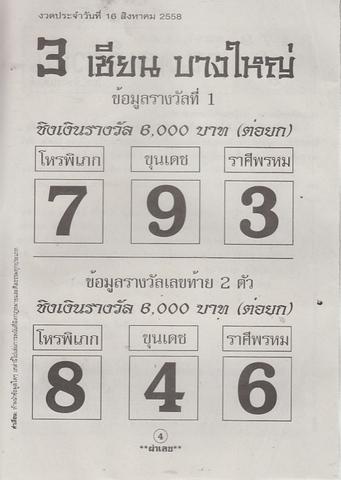 16 / 08 / 2558 MAGAZINE PAPER  - Page 3 Palek_4