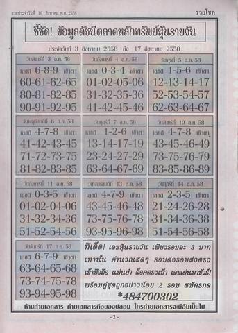 16 / 08 / 2558 MAGAZINE PAPER  - Page 3 Ruaychoke_2