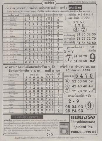 16 / 08 / 2558 MAGAZINE PAPER  - Page 2 Leknamchoke_3