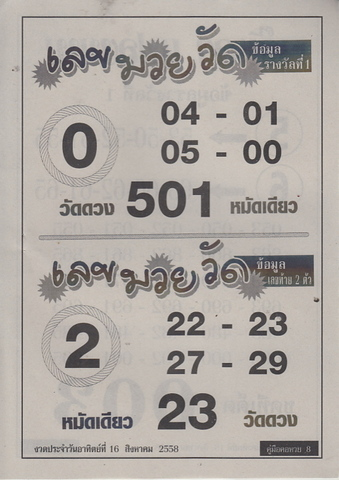 16 / 08 / 2558 MAGAZINE PAPER  - Page 2 Korhuay_8_1
