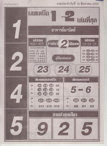 16 / 08 / 2558 MAGAZINE PAPER  - Page 2 Kwanjaikonruay_8