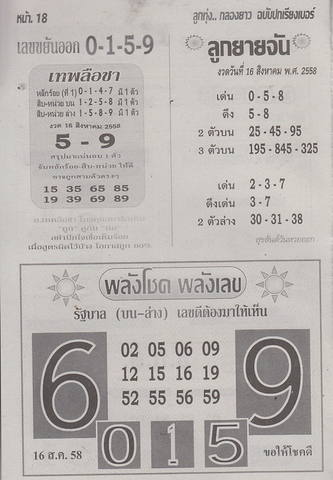 16 / 08 / 2558 MAGAZINE PAPER  - Page 2 Luketuangklongyao_18