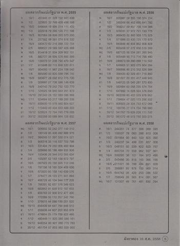 16 / 08 / 2558 MAGAZINE PAPER  - Page 3 Mangkornthong_5