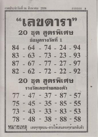16 / 08 / 2558 MAGAZINE PAPER  - Page 2 Laploy_4