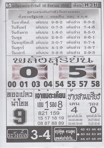 16 / 08 / 2558 MAGAZINE PAPER  - Page 4 Zianehuay_5