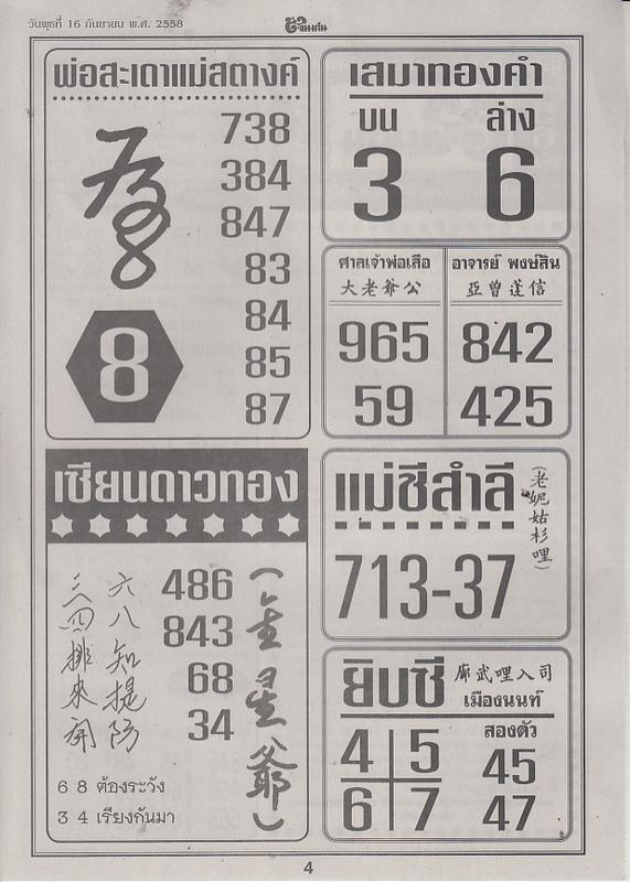 16 / 09 / 2558 FIRST PAPER . Tingkanomjean_4