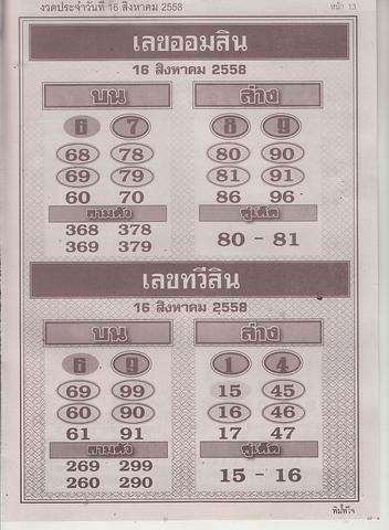 16 / 08 / 2558 MAGAZINE PAPER  - Page 3 Pimjai_13