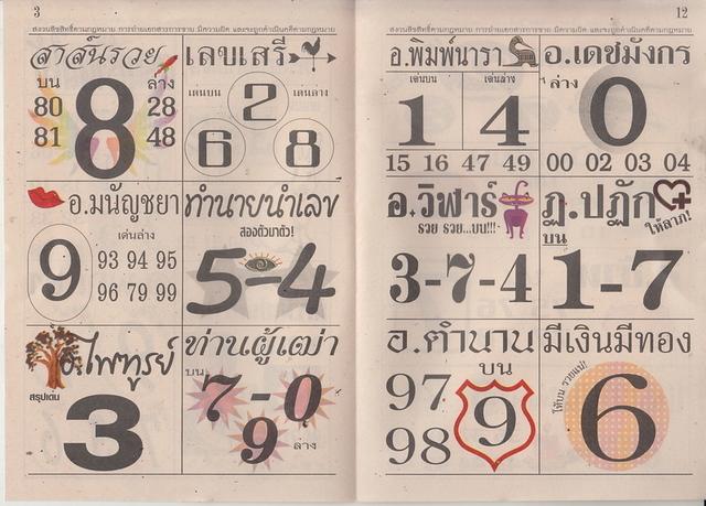 16 / 08 / 2558 MAGAZINE PAPER  Duangtavee_4