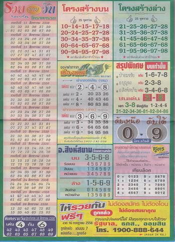 16 / 08 / 2558 MAGAZINE PAPER  - Page 3 Ruaywannee_4