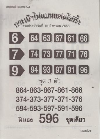 16 / 08 / 2558 MAGAZINE PAPER  - Page 2 Lekloylam_9