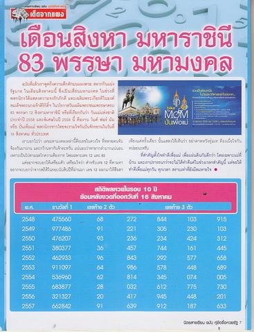 16 / 08 / 2558 MAGAZINE PAPER  Huayrat_004